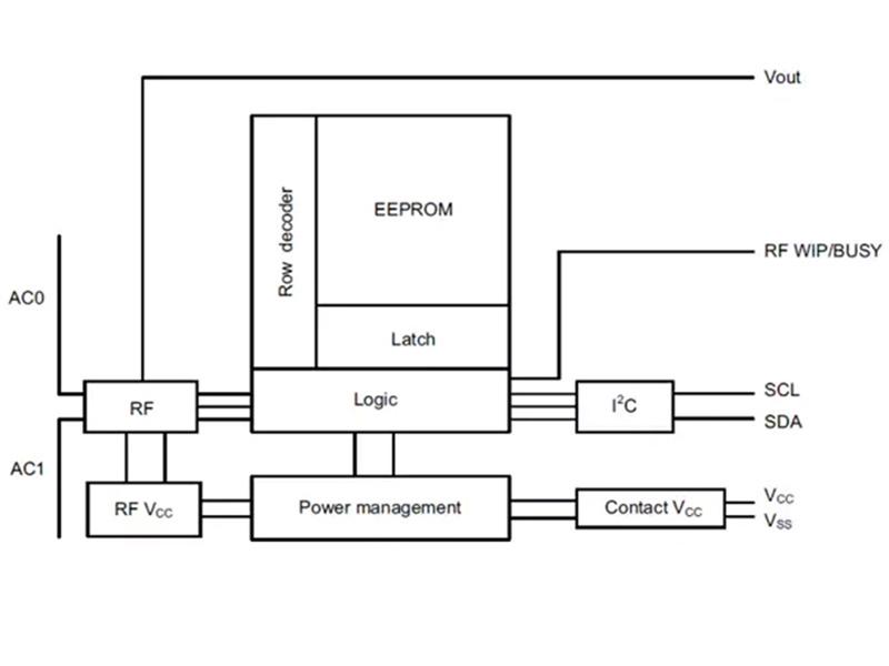 Kategori İçin Resim M24LR16E-R 16-KB Çift Arayüzlü EEPROM
